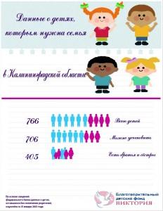 Калинниградская область_1